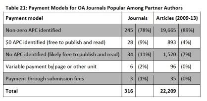 OA Journals used.jpg