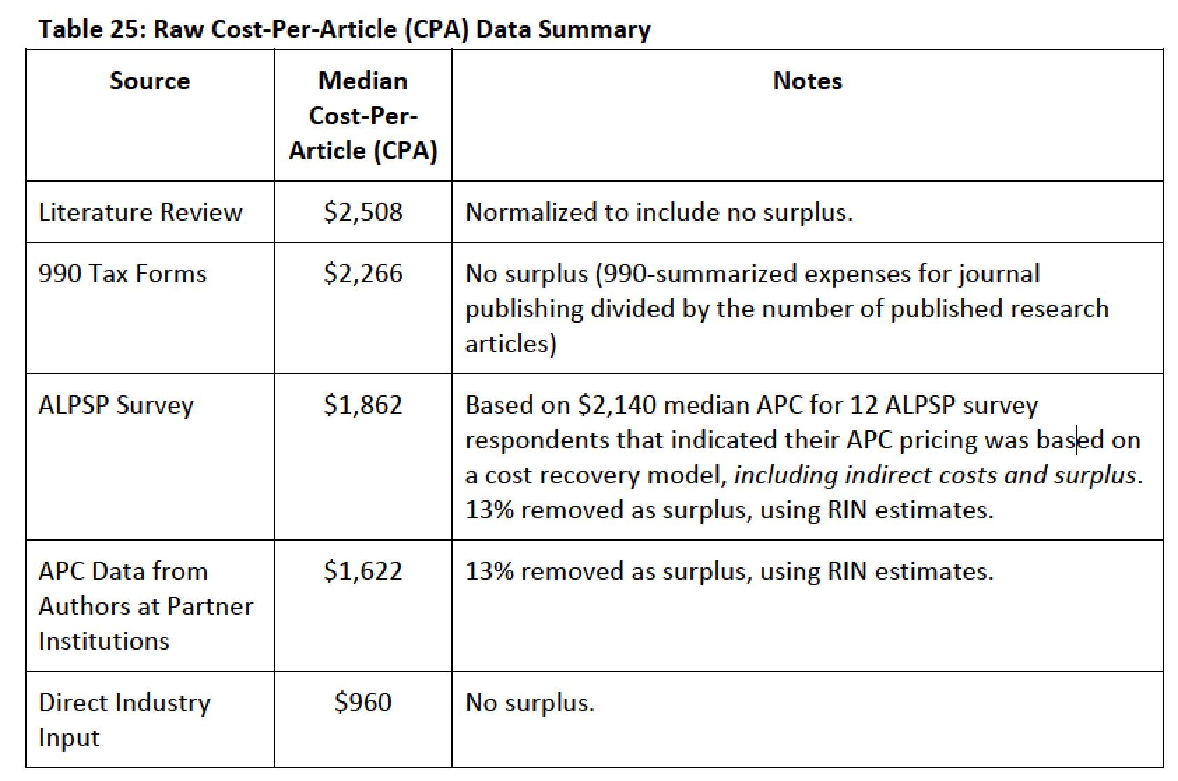 effektive-kosten