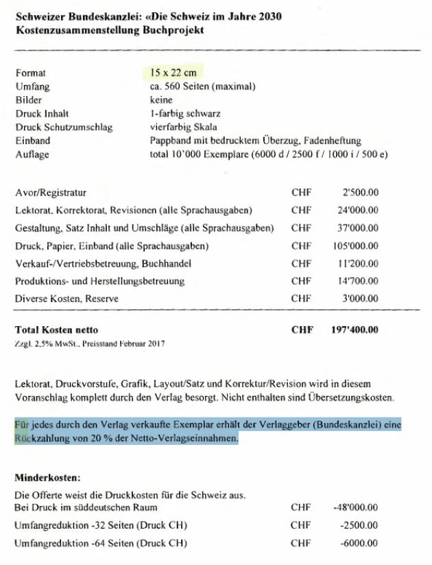 Publikationskosten Wisspubnet